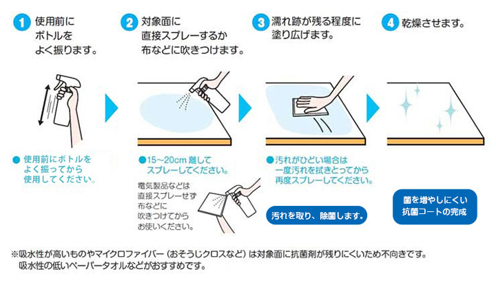 除菌洗浄剤の使い方